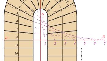 Где используется лестница с забежными ступенями на 90 градусов?